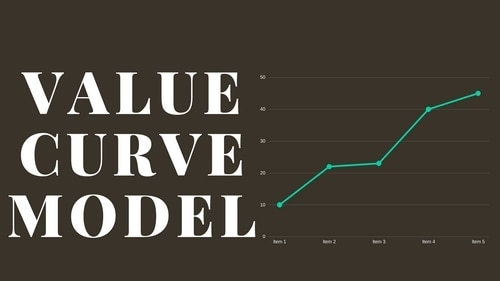 Value Curve Model - 1