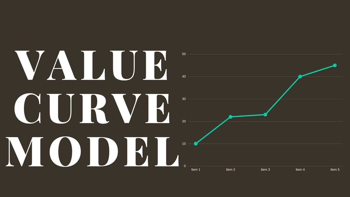 Value Curve Model - 2