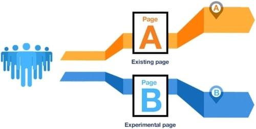 AB Testing Tools - 1