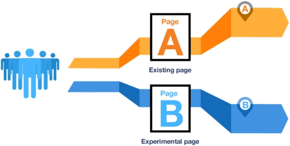 AB Testing Tools - 2