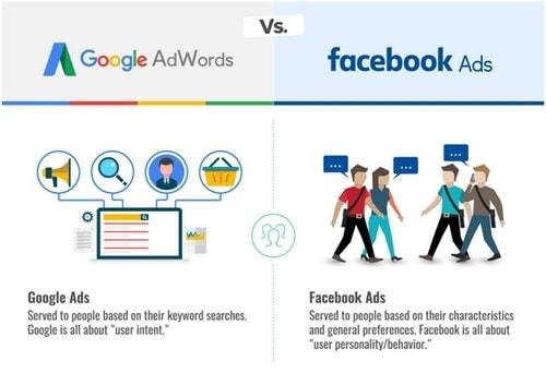 Google Vs. Facebook - 2