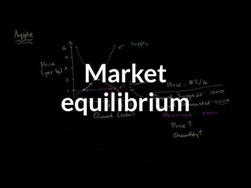 Market Equilibrium - 2