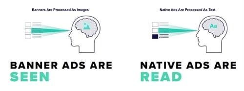 Native Advertising - 2