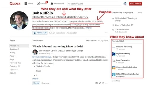 Quora Marketing - 1
