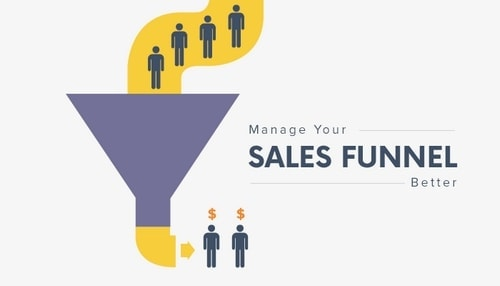 Sales Funnel - 1