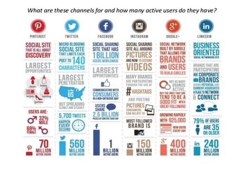 Social Media Buzz - 1