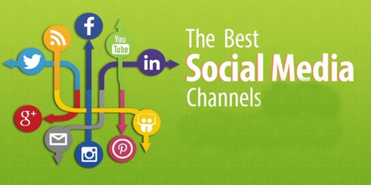 7 Types of Social Media Channels & How You Can Use Them