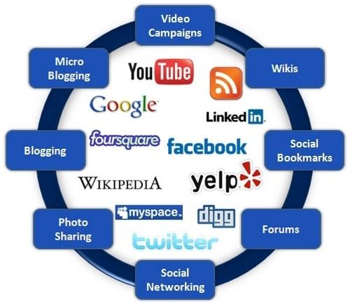 Social Media Marketing - 3