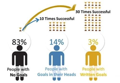Social Media Marketing Strategy - 1