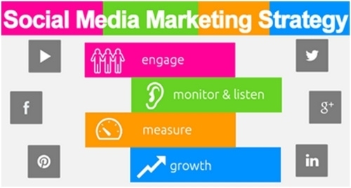 Social Media Marketing Tips - 1