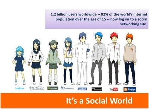 Social Media Promotion - 1