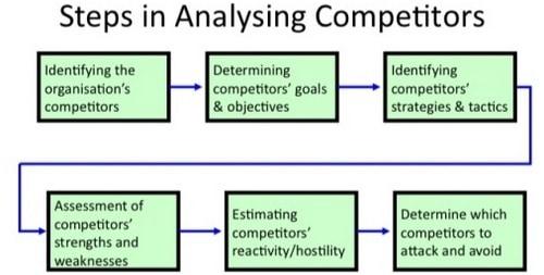 Social Media Strategy - 4