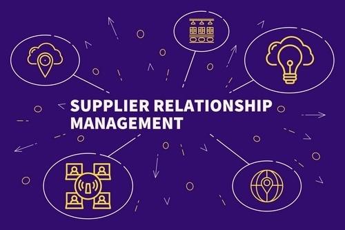 Supplier Relationship Management - 1