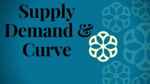 Supply and Demand Curve - 3