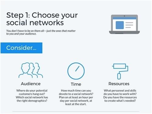 social media marketing - 1