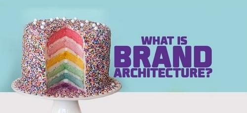 Brand Architecture - 1