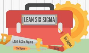 Concept of Six Sigma - 3