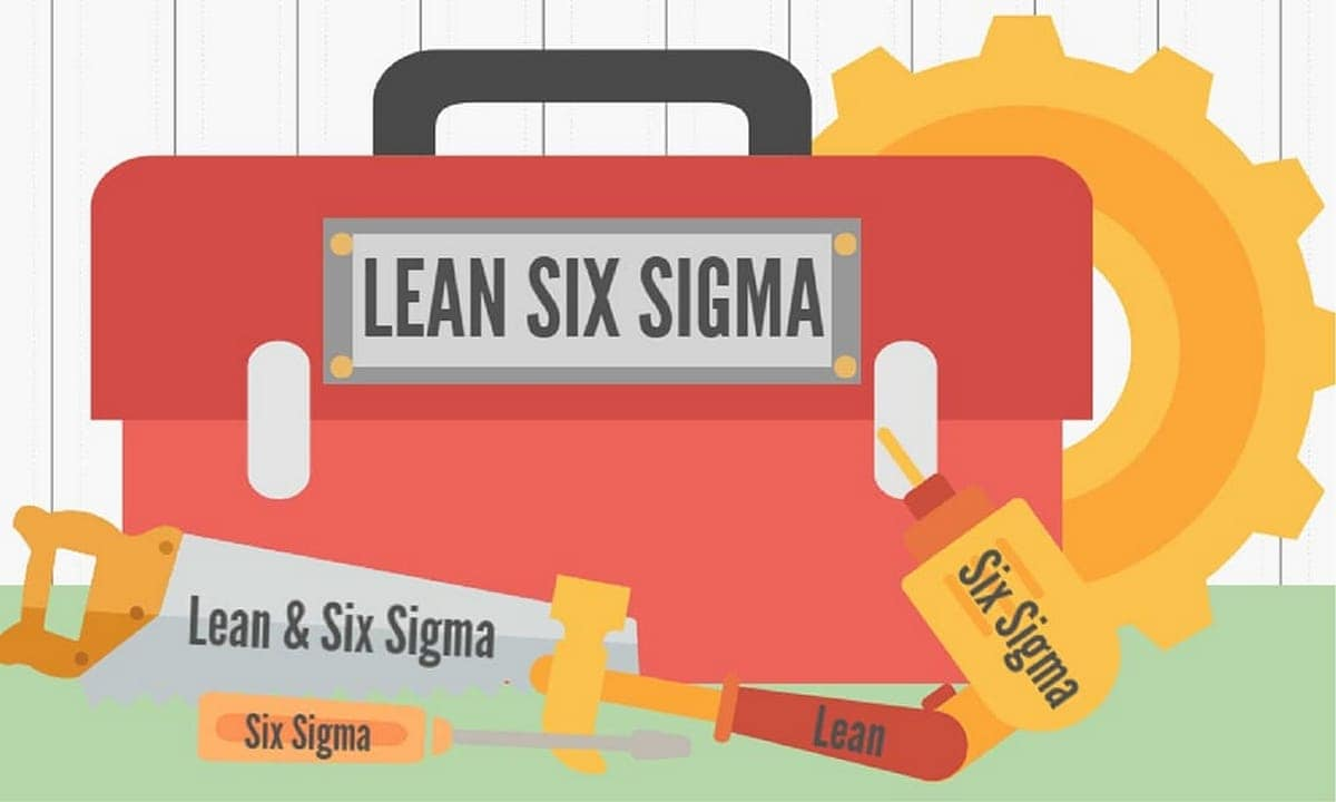 What is Six Sigma? Six Sigma Concept Explained