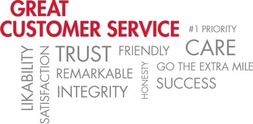 Deliver Great Customer Service - 2