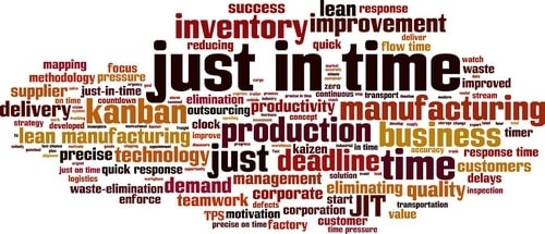 Just in Time Manufacturing - 2