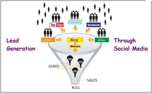 Lead generation from Social Media - 1
