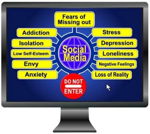 Negative impact of Social Media - 1