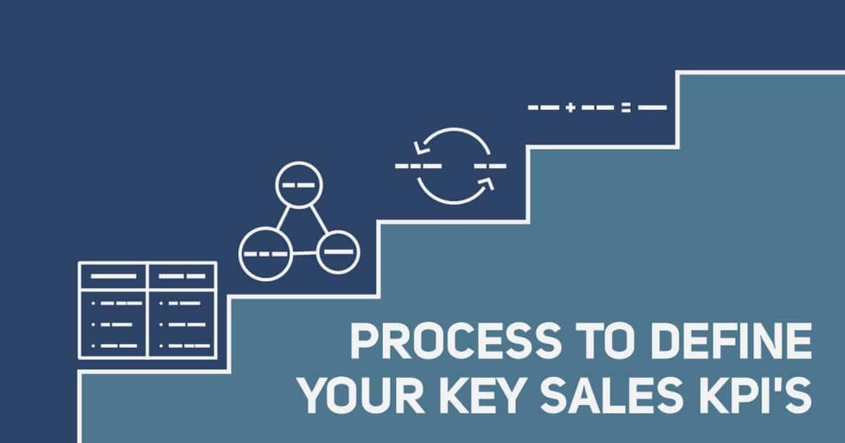 Sales KPI - 3
