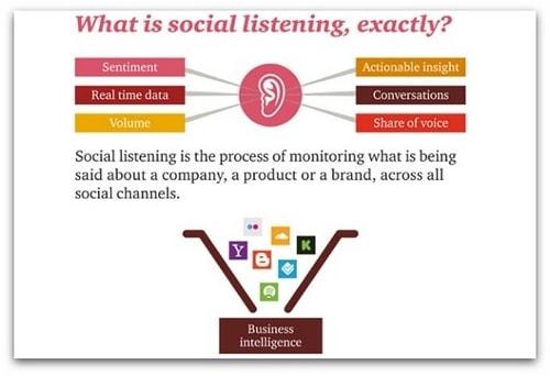 social media listening - 1