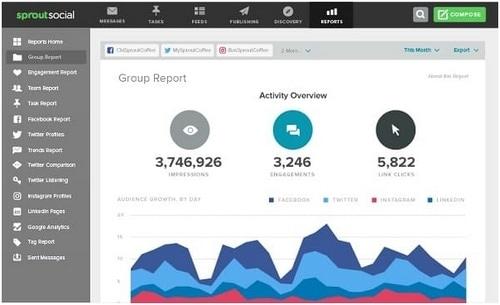 social media listening tools - 8