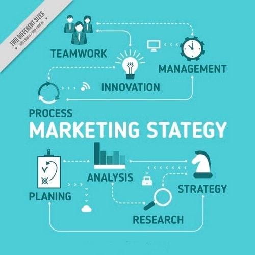 B2B social media marketing - 2