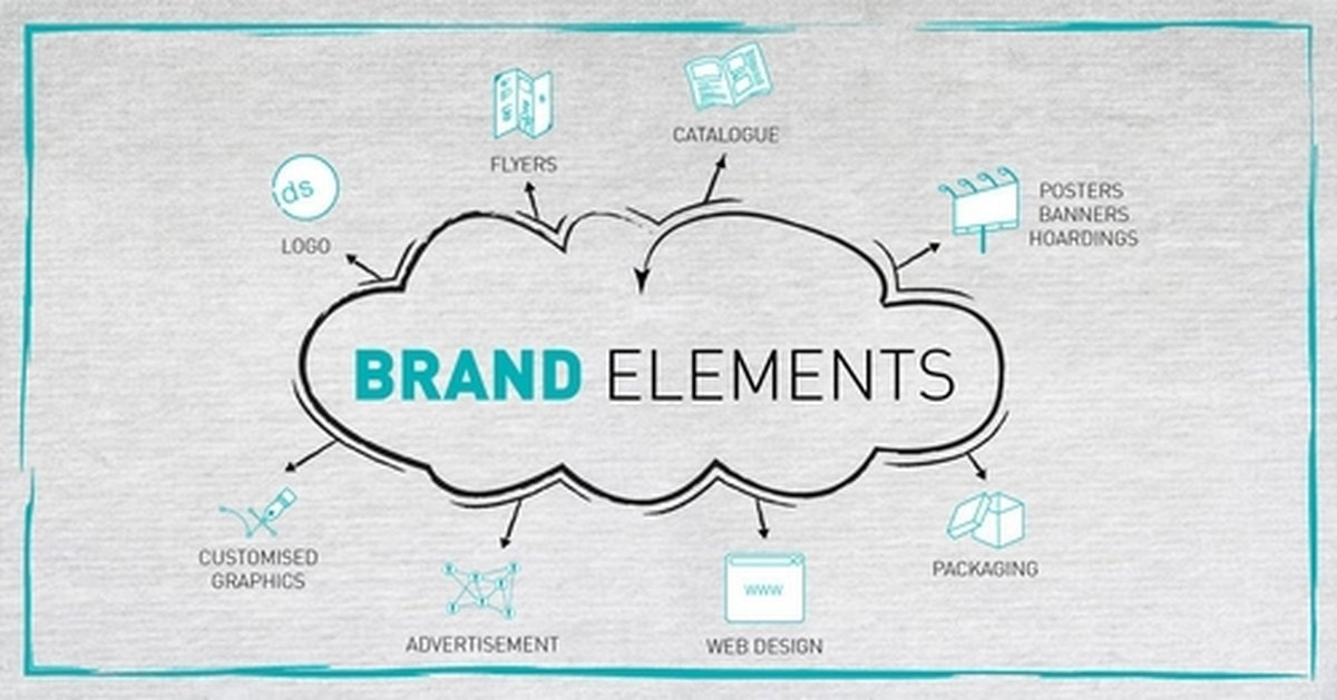 What are Brand Elements? 10 Different Types of Brand Elements
