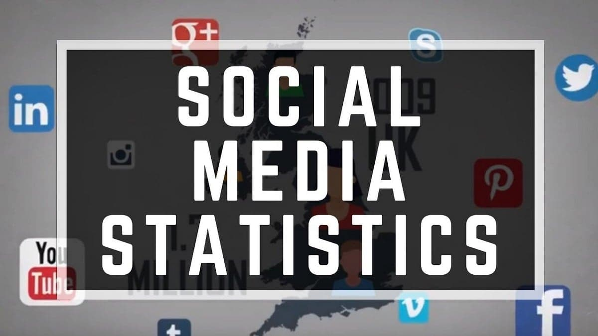Top Social Media Advertising Statistics That You Need To Know About