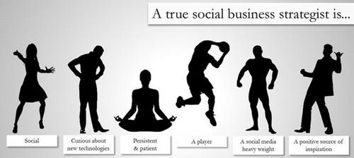 Social Media Strategist -1
