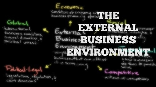 Types of Business Environment - 2