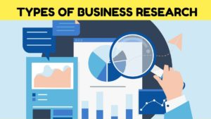 Types of Business Research - 5