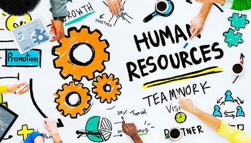 Types of Business Resources - 1