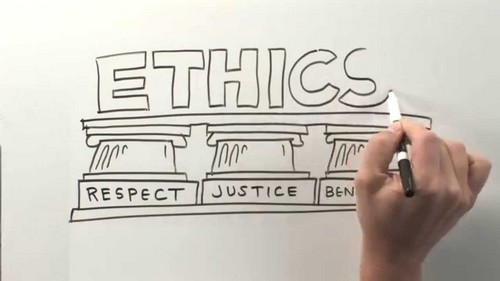 Importance of Ethics in Research - 1