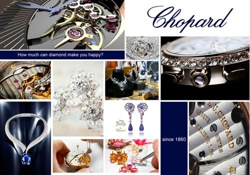 Pandora jewelry Competitor - 4