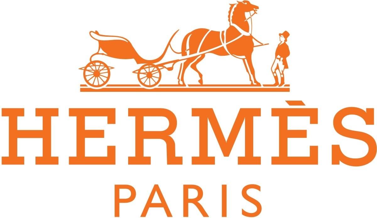Swot Analysis of Hermes International