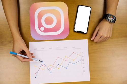 Social Media Statistics - 3