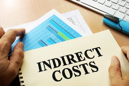 Types of Business Costs - 2