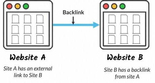 Backlink Tools - 2