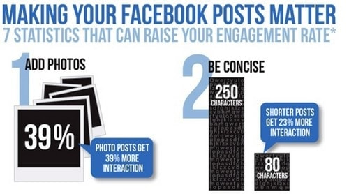 Engagement on Facebook Business Page - 3