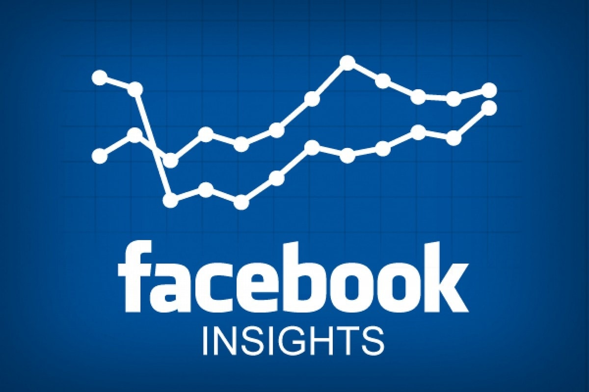Facebook Insights - 1