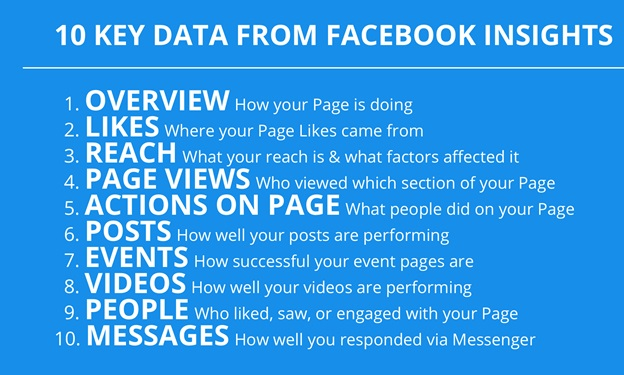 Facebook Insights - 6
