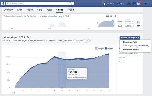 Facebook Page Insights - 3