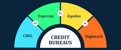 How To Build Business Credit - 2
