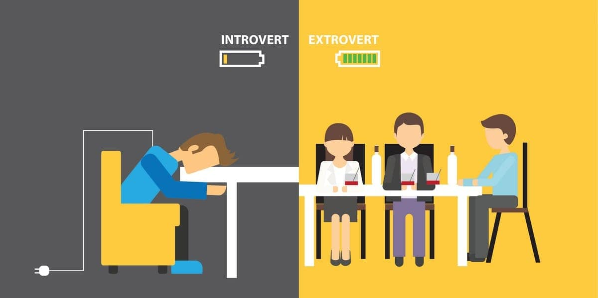 Introvert and Extrovert - 1