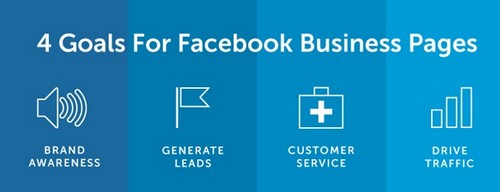 Marketing Strategy On Facebook - 2