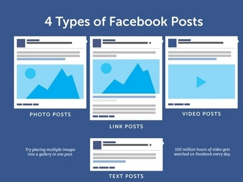 Marketing Strategy On Facebook - 3